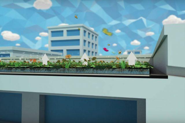 COP meten en monitoren groenblauwe daken